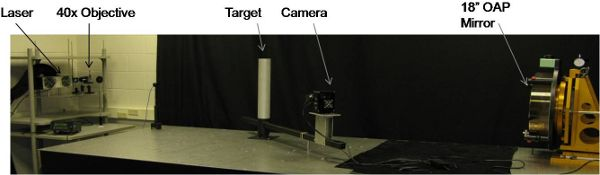 Image: Experimental setup for camera-based BRDF acquisition from 2008 summer internship at AFIT